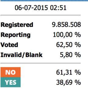 Screen Shot 2015-07-06 at 03.22.57